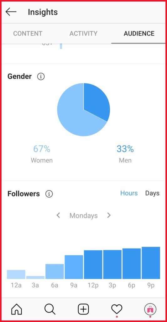 rast followerov na instagrame pomocou obsahu